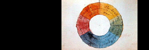 Colour wheel from The Theory of Colours by Goethe.
